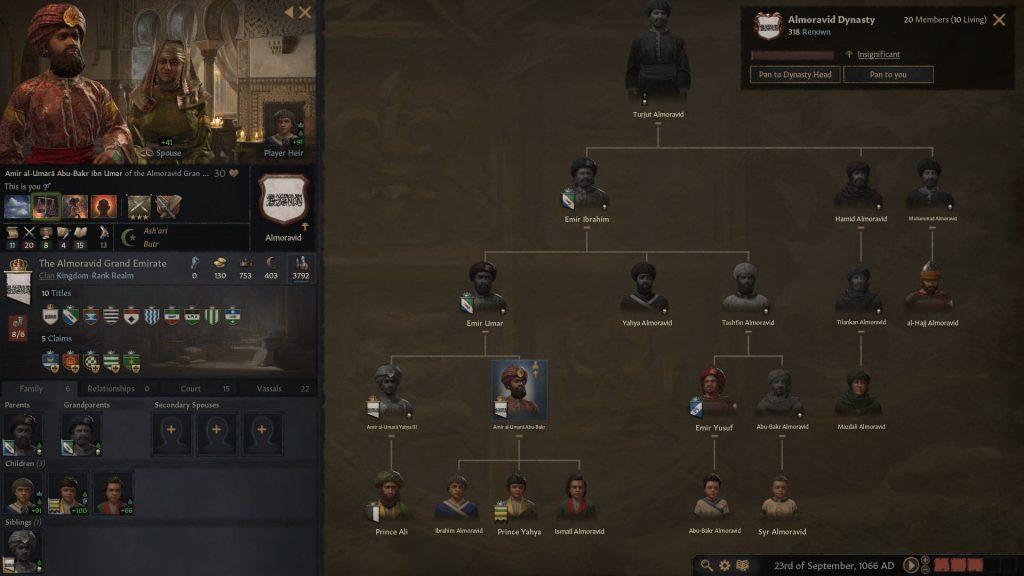 خانواده و سلسله مراتب در بازی Crusader Kings 3